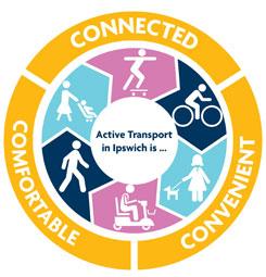 Active Transport in Ipswich image