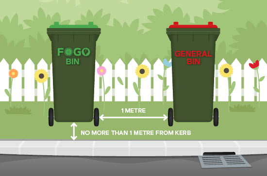Bin-placement-on-footpath